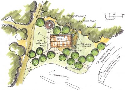 Landscape plan for trailhead
